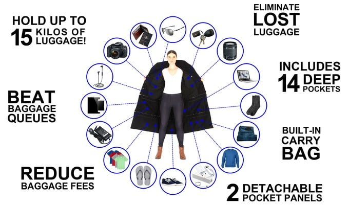 The Airport Jacket lets you wear your luggage to beat excess baggage fees