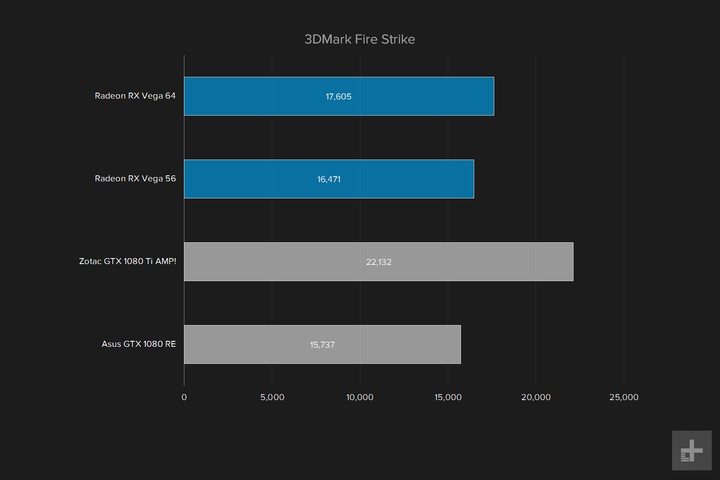 amd vega 64 gpu review graph 3d pemogokan api