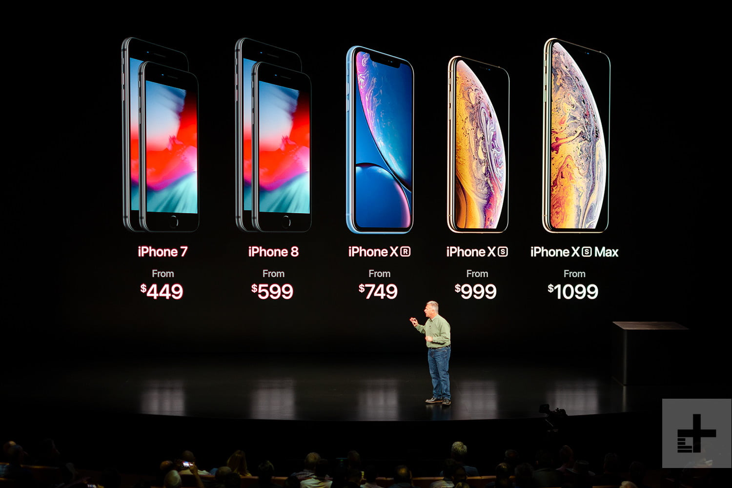 feb32690132 How to Buy the iPhone XS