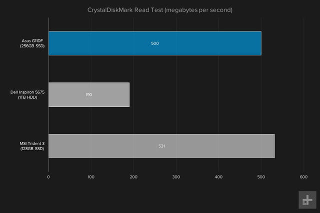 Asus G11DF graph CrystalDiskMark read