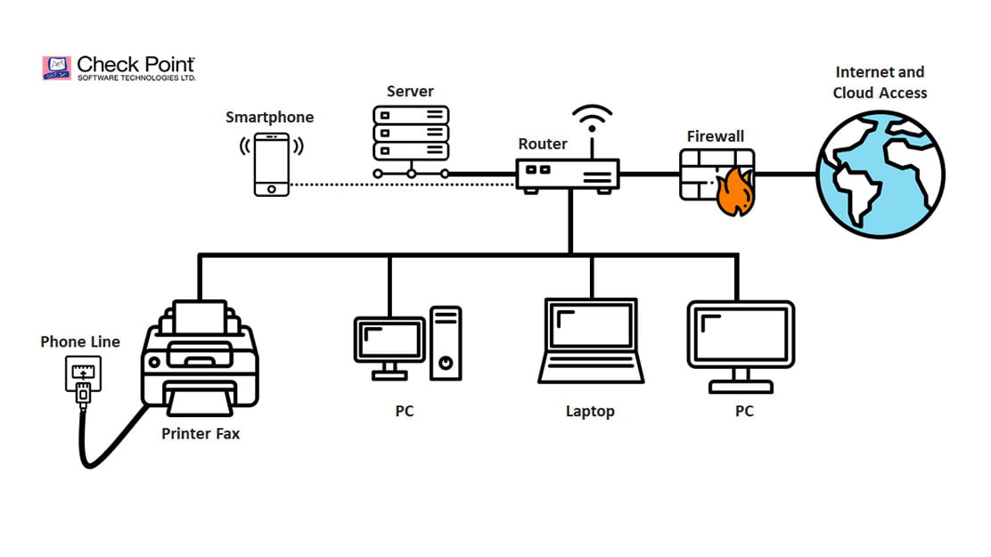 Faxploit: How Hackers Turned Old-School Printers into Getaway Cars