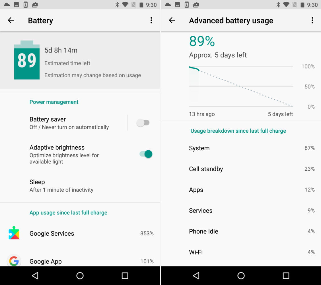 Android 8 0 Oreo: Every New Feature, Release Date, and More