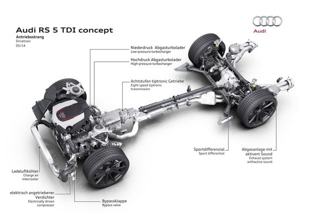 audis rs5 tdi concept uses electronic turbocharger developed le mans audi  press chassis specs