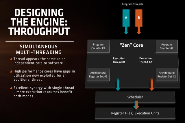 amd zen summit ridge details idf 2016 design slide 4