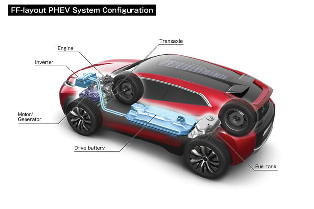 FF_layout_PHEV_System_Configuration