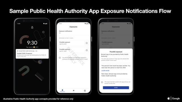 apple google notificaciones seguimiento coronavirus 03 covid 19 exposure notifications sample public health authority app and