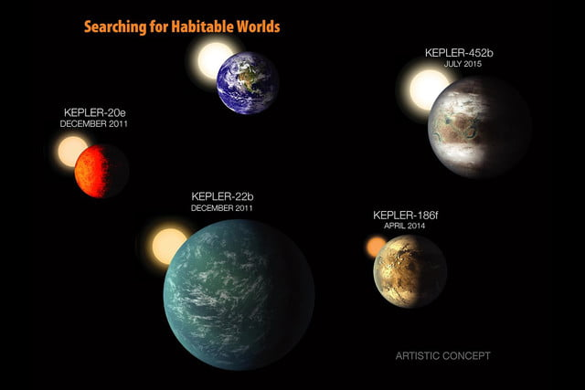 nasa announces kepler 452b exoplanet discovery fig3 searchinghabwrlds