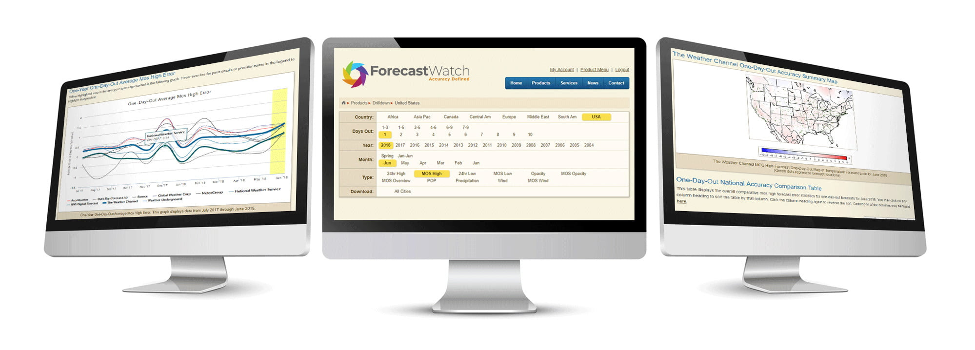 Can You Trust Your Weather App Based on Its Forecast Data?   Digital