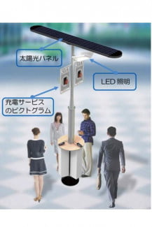 Earthquake Proof Solar Smartphone Charging Stations In