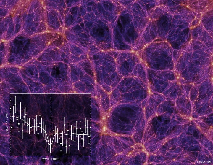 Chandra X-ray telescope uncovers evidence of the universe's missing matter